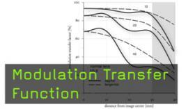 Ralph Lambrecht erklärt MTF Charts