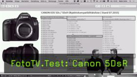 Objektive an der Canon 5dsR im Test