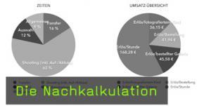 Nachkalkulation, Kindergartenfotografie